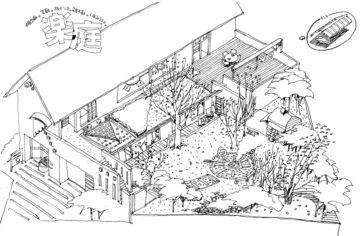 楽家楽庭(RAKUKA RAKUTEI) 2階の庭は人工地盤 イラスト計画案の画像